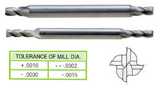 Regular Length Double 4 Flute 2-1//4 Length 5//64 Miniature TiAlN-Extreme Finish YG-1 53008HE HSS End Mill