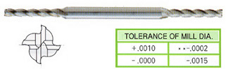 YG-1 54020HE HSS End Mill 4 Flute Double 11//64 Long Length Miniature 3-1//4 Length TiAlN-Extreme Finish