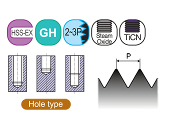 Steam Oxide Finish ANSI Shank//DIN Length YG-1 T1283S HSS-EX Spiral Flute Combo Tap for Multi-Purpose
